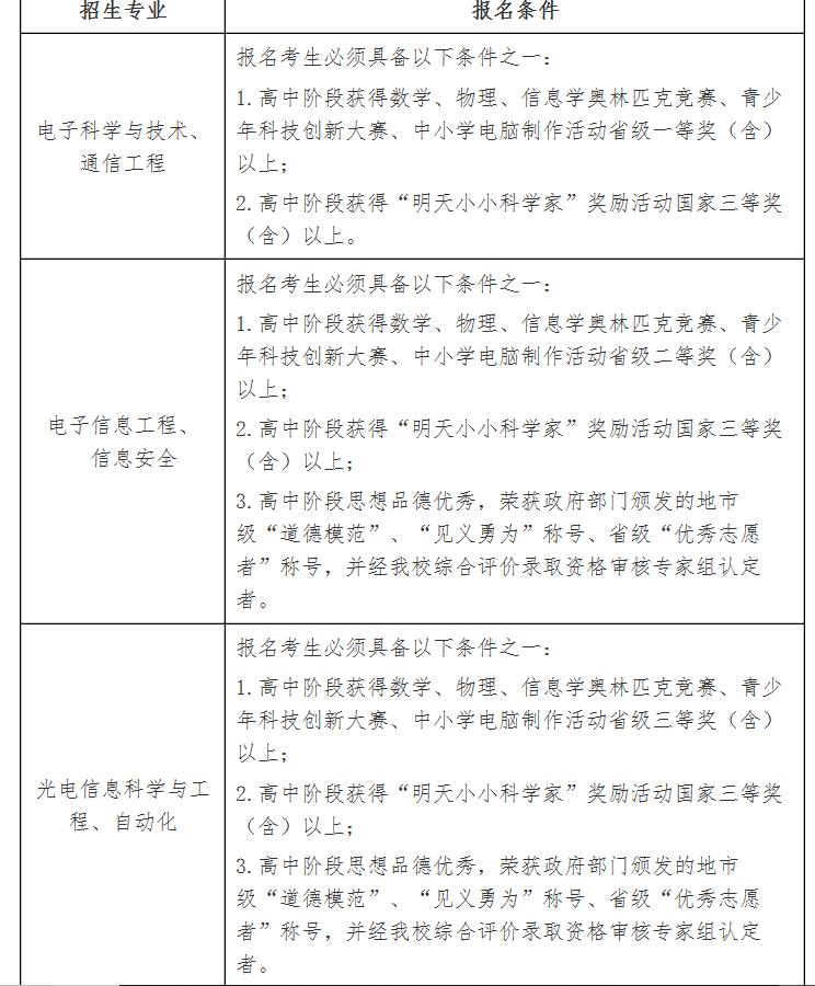 (三)邮寄书面材料   书面报名材料须用a4纸大小依次装订(无需加