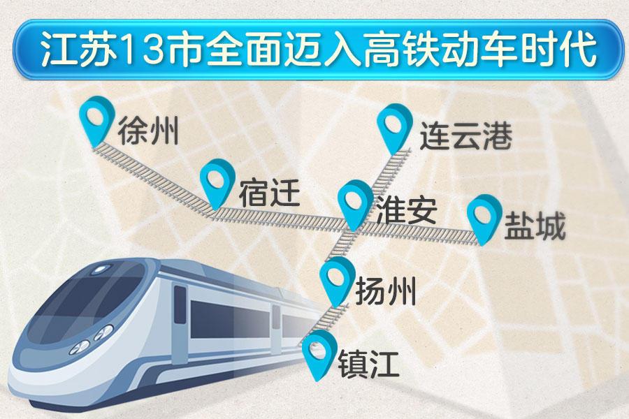 江苏十三市迈入高铁时代